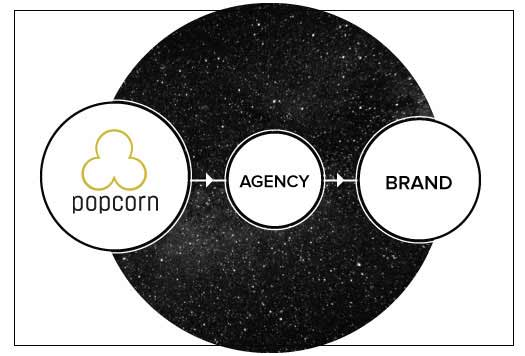 workwithpop-agencytobrand
